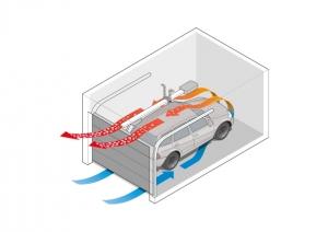 Sommer - automatyka do bram garażowych 1