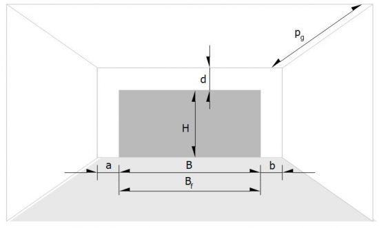 Parametry otworu garażowego