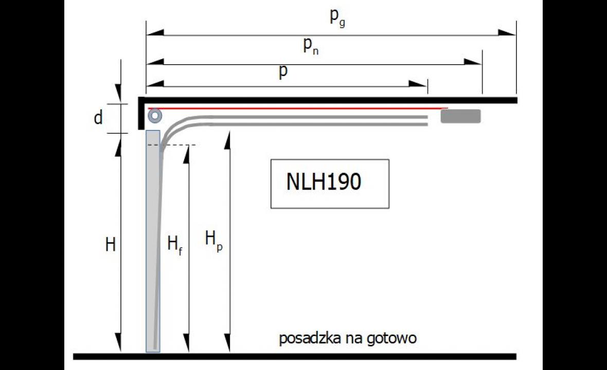 Prowadzenie NLH 190 – sprężyny skrętne z przodu