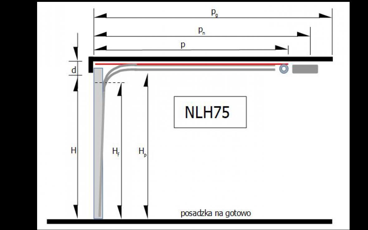 Prowadzenie NLH 75 – sprężyny skrętne z tyłu