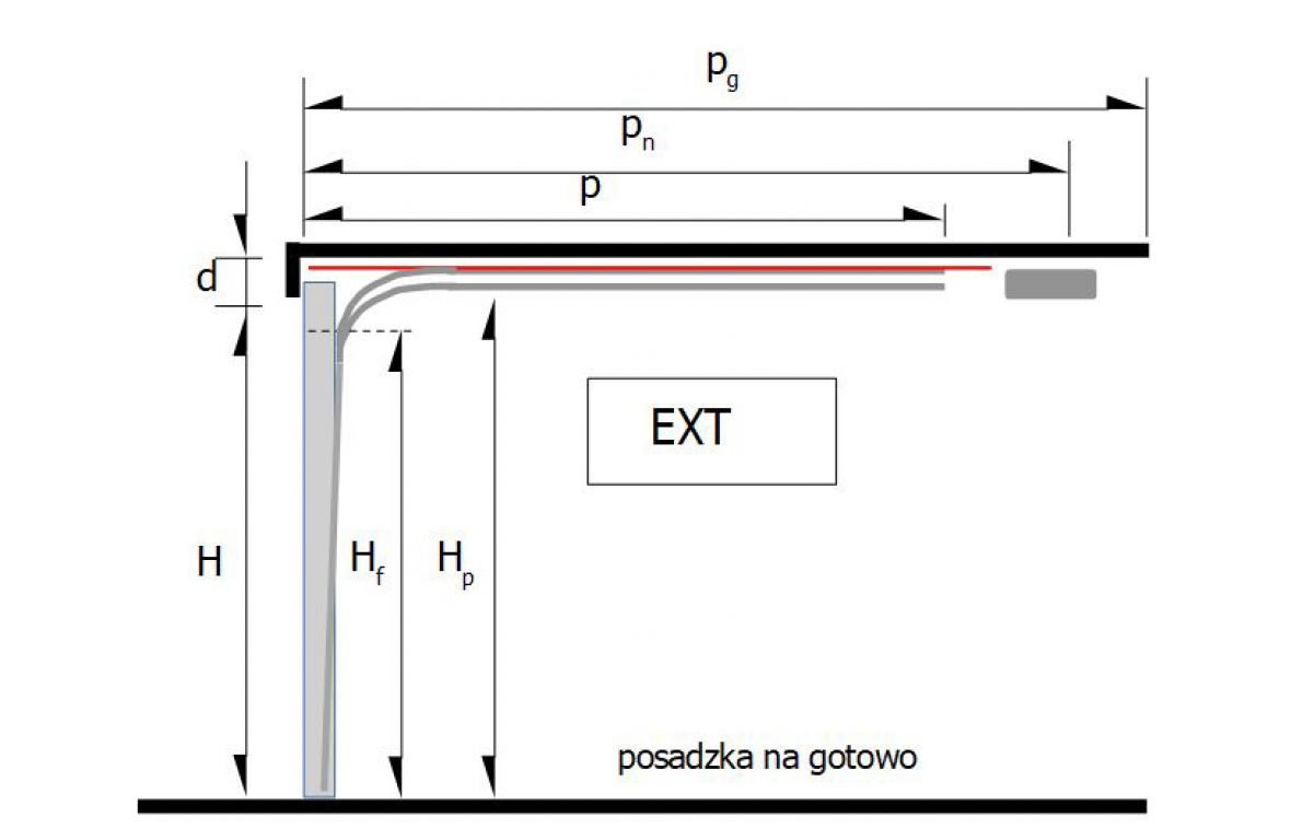 Prowadzenie EXT – sprężyny naciągowe